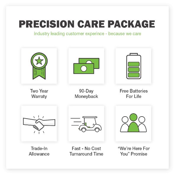 Precision Care Package